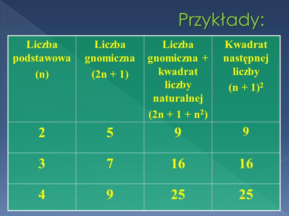 Liczba gnomiczna + kwadrat liczby naturalnej Kwadrat następnej liczby