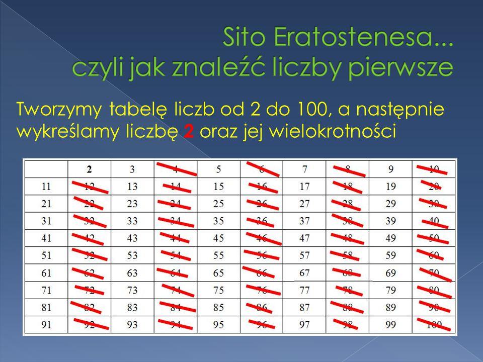 Sito Eratostenesa... czyli jak znaleźć liczby pierwsze