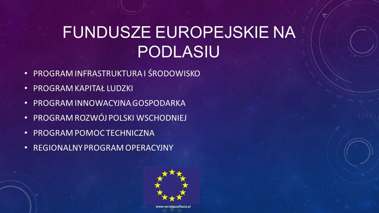 FUNDUSZE EUROPEJSKIE NA PODLASIU