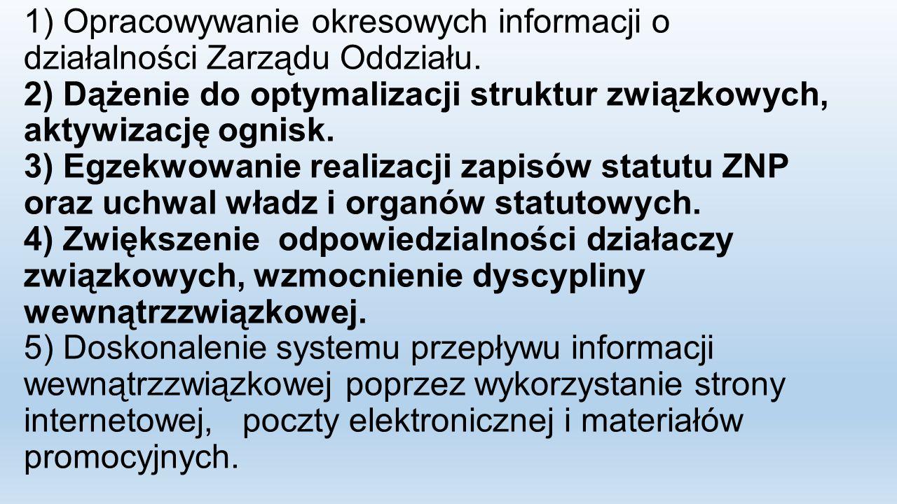 1) Opracowywanie okresowych informacji o działalności Zarządu Oddziału