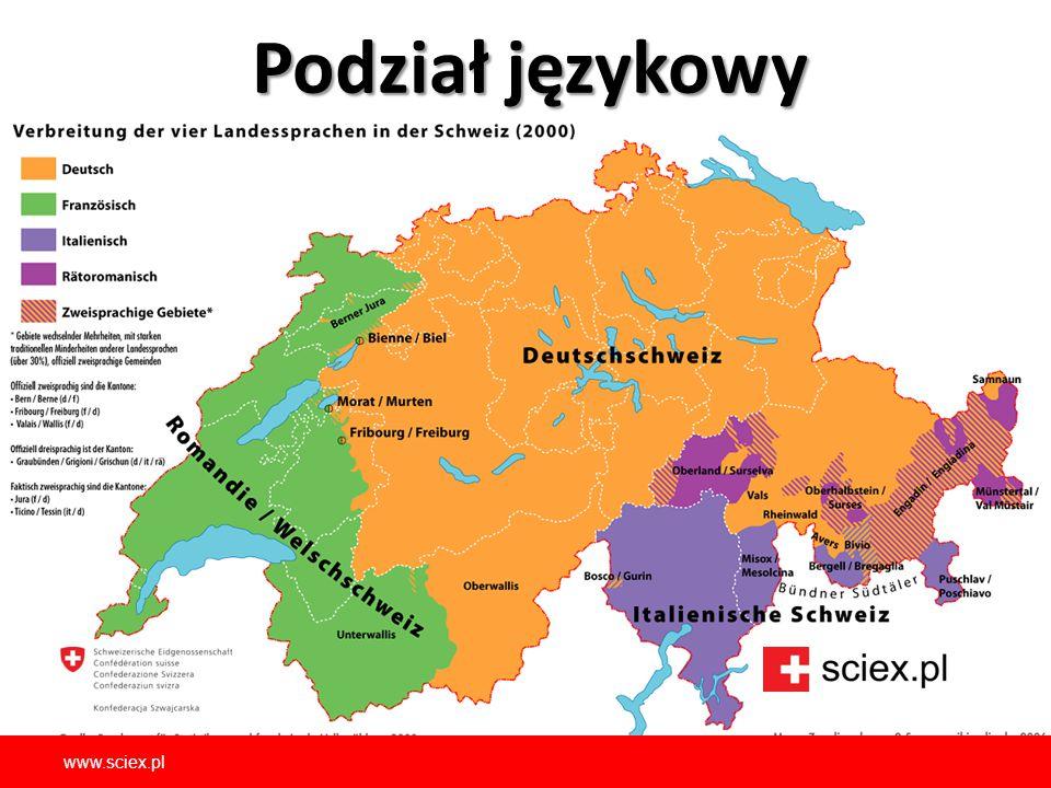 Podział językowy www.sciex.pl