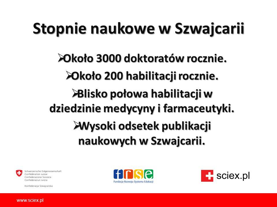 Stopnie naukowe w Szwajcarii