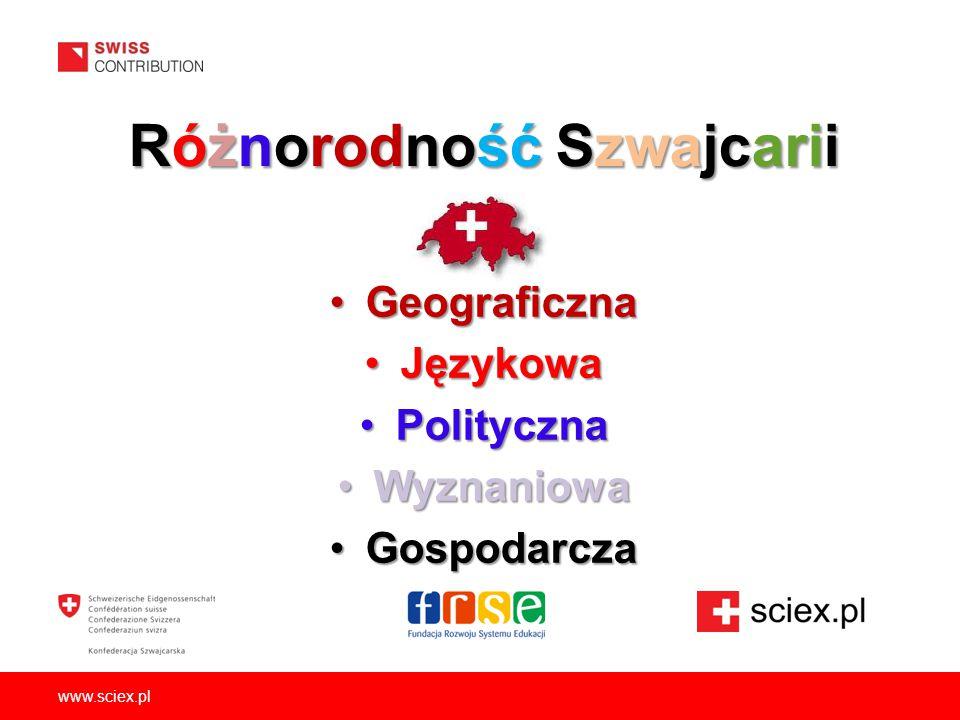 Różnorodność Szwajcarii