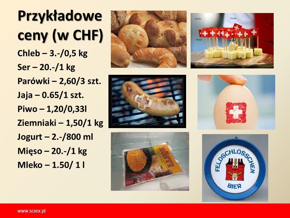 Przykładowe ceny (w CHF)