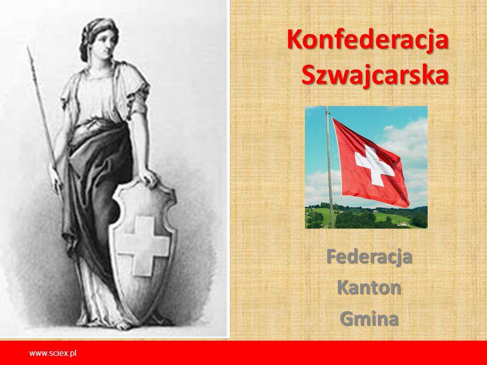 Konfederacja Szwajcarska