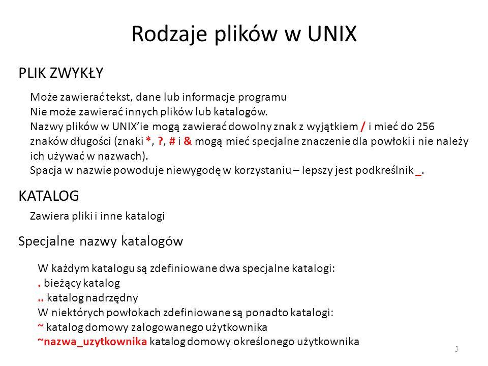 Rodzaje plików w UNIX PLIK ZWYKŁY KATALOG Specjalne nazwy katalogów