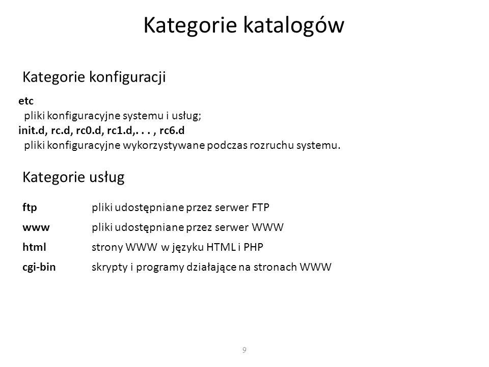 Kategorie katalogów Kategorie konfiguracji Kategorie usług etc