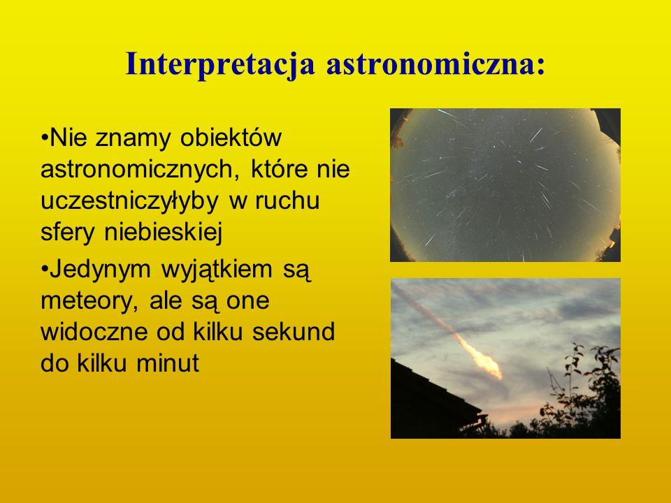 Interpretacja astronomiczna: