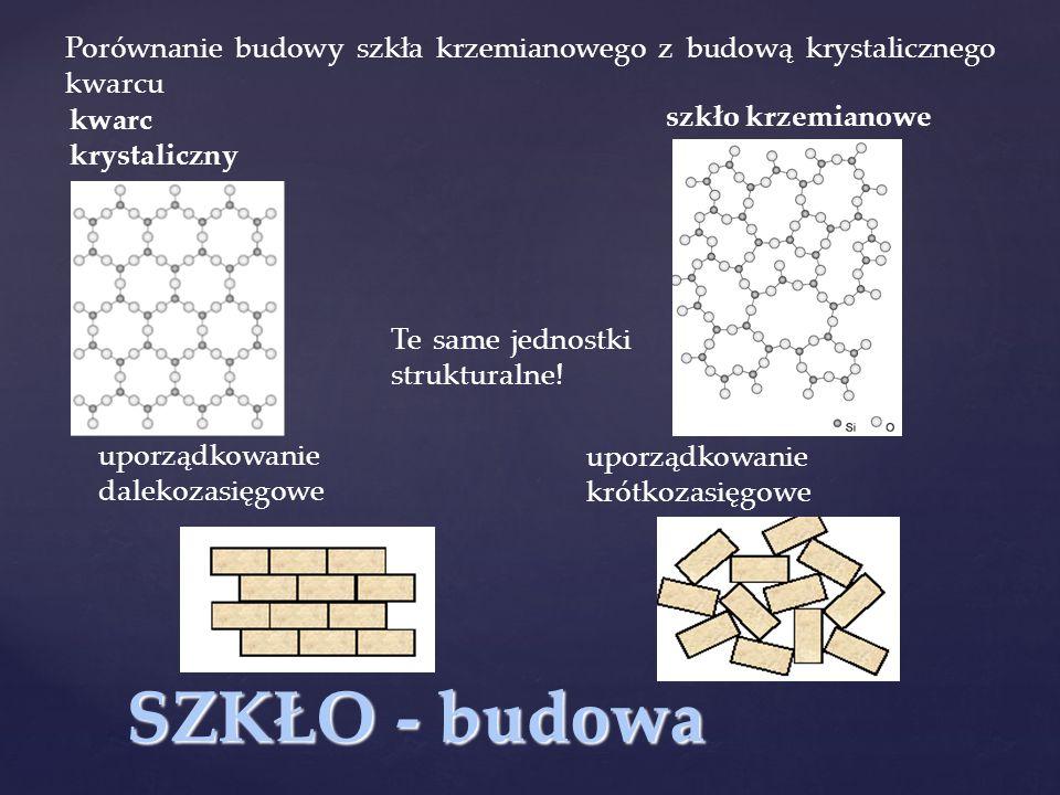 Porównanie budowy szkła krzemianowego z budową krystalicznego kwarcu