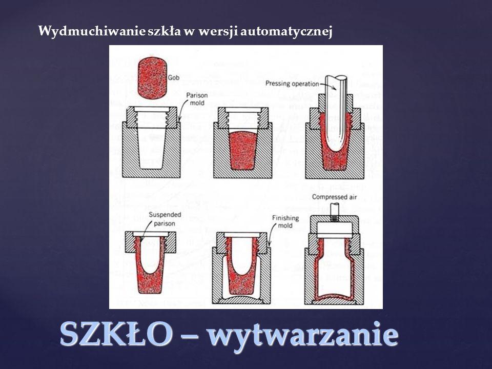 Wydmuchiwanie szkła w wersji automatycznej