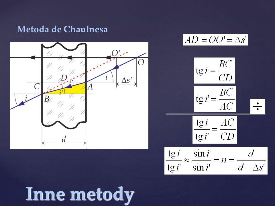 Metoda de Chaulnesa Inne metody 3