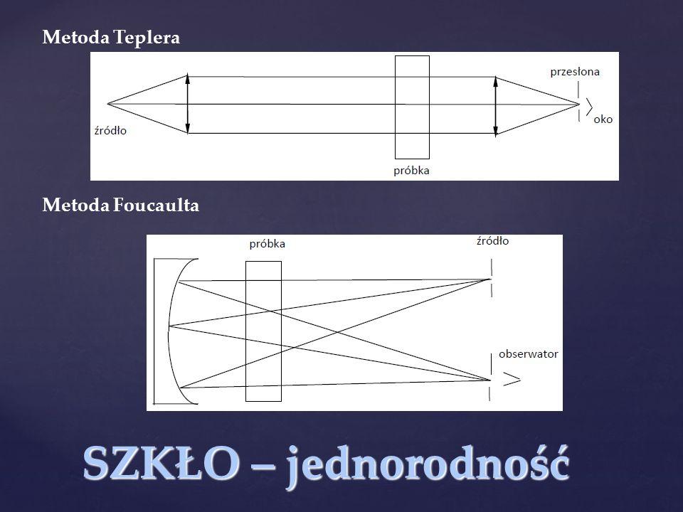 Metoda Teplera Metoda Foucaulta SZKŁO – jednorodność 38