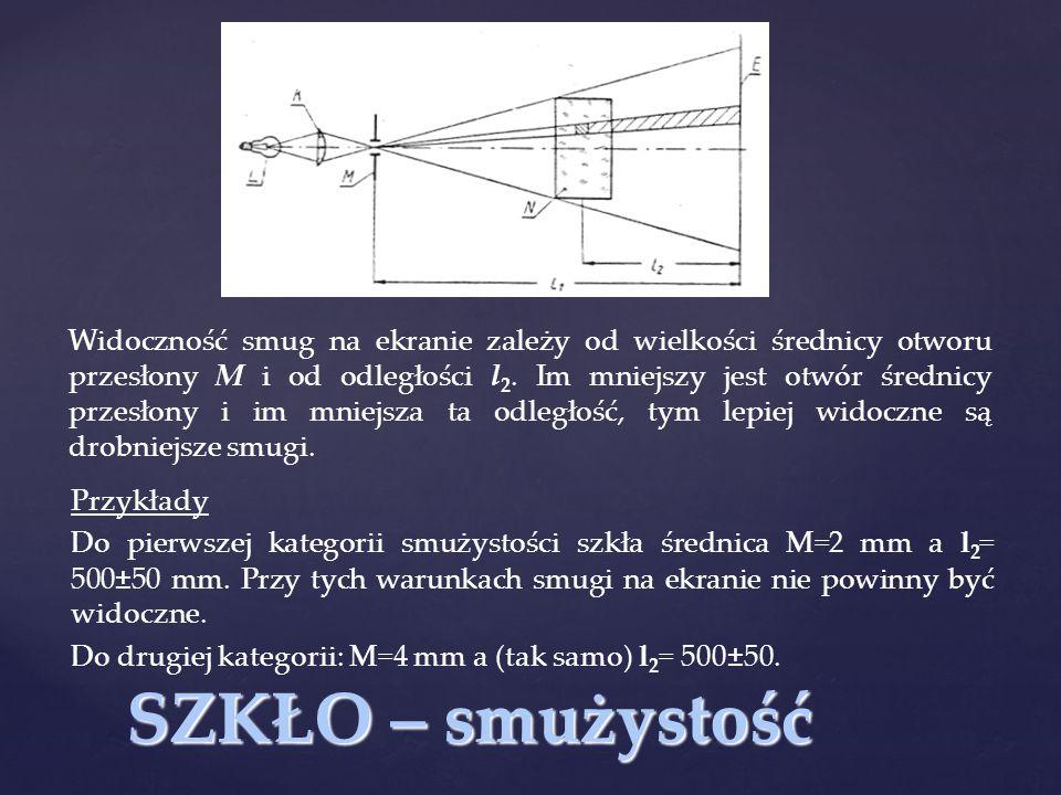 Widoczność smug na ekranie zależy od wielkości średnicy otworu przesłony M i od odległości l2. Im mniejszy jest otwór średnicy przesłony i im mniejsza ta odległość, tym lepiej widoczne są drobniejsze smugi.