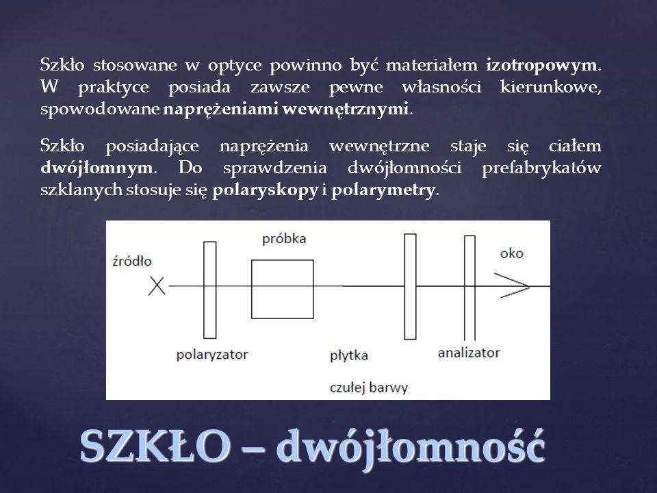 Szkło stosowane w optyce powinno być materiałem izotropowym