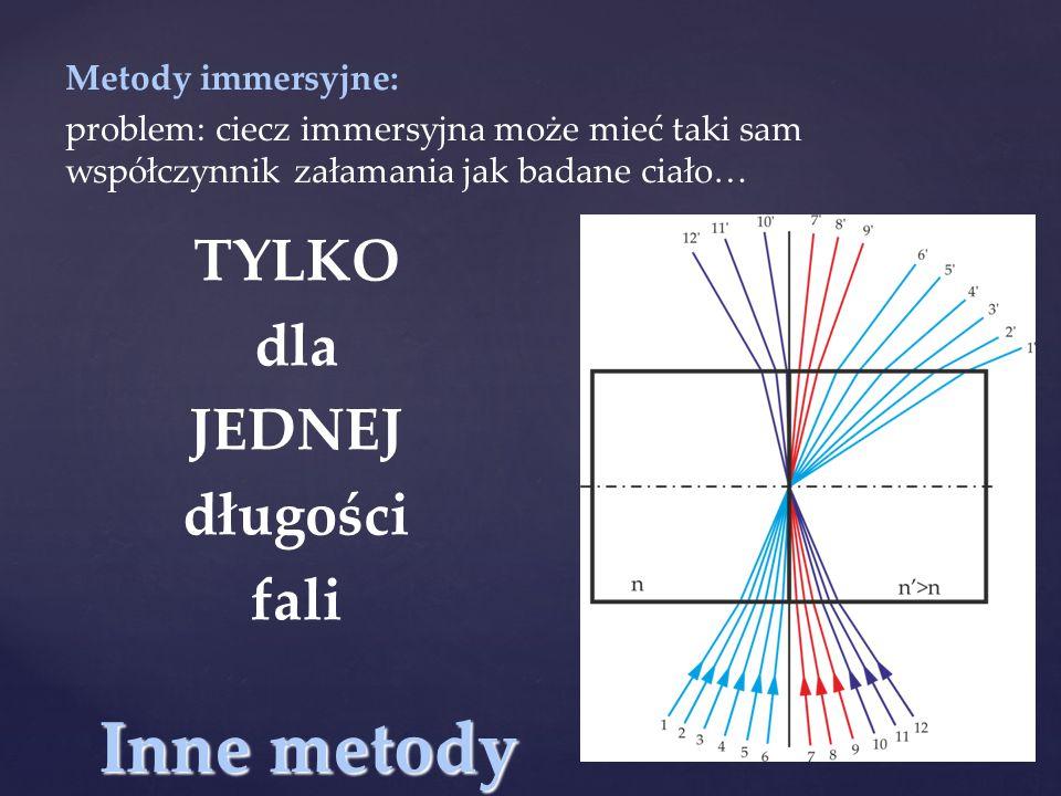 Inne metody TYLKO dla JEDNEJ długości fali Metody immersyjne: