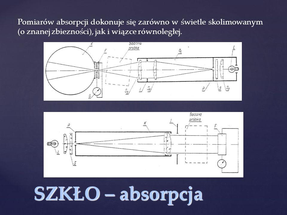 Pomiarów absorpcji dokonuje się zarówno w świetle skolimowanym (o znanej zbiezności), jak i wiązce równoległej.