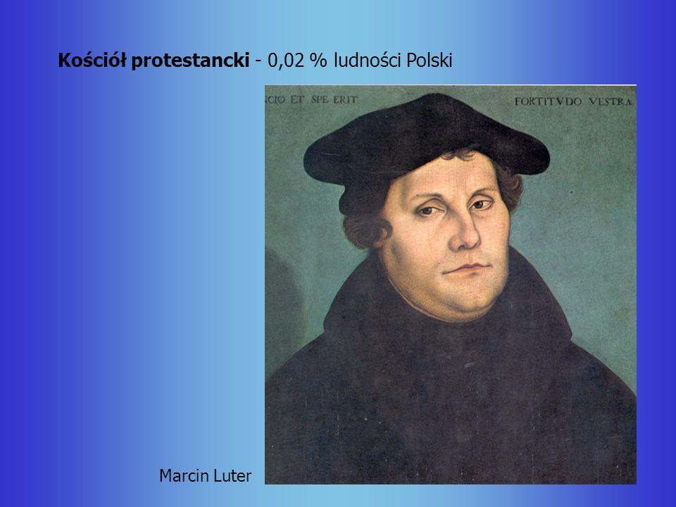 Kościół protestancki - 0,02 % ludności Polski