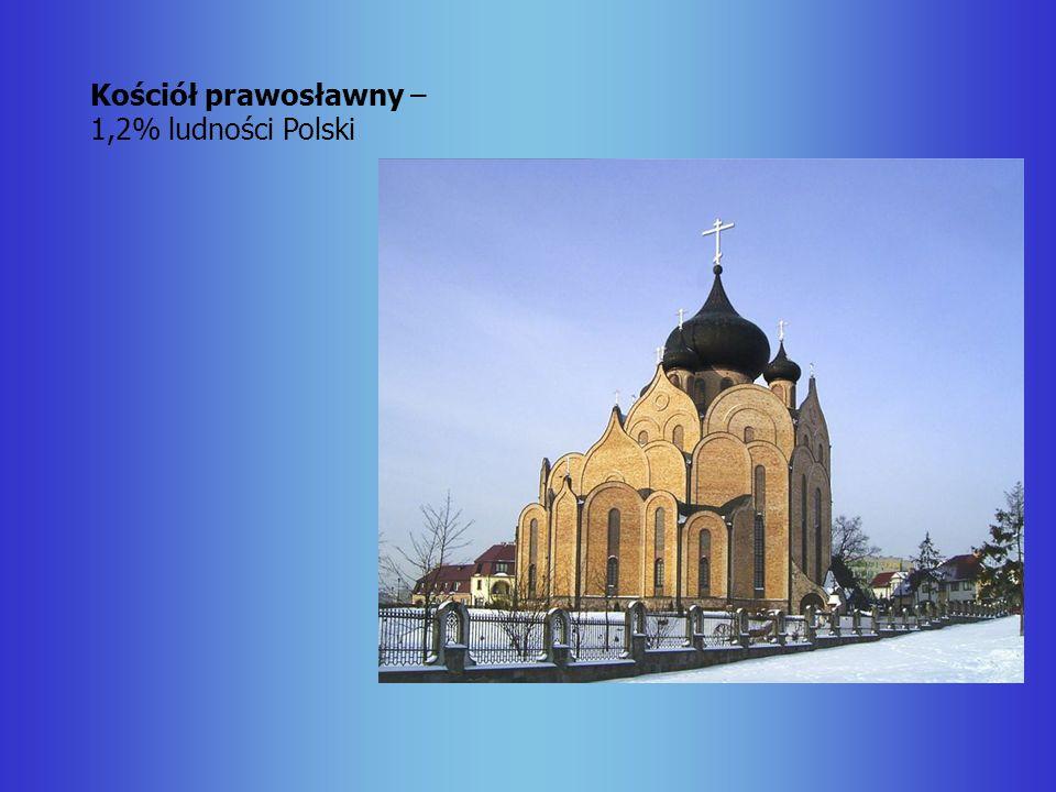 Kościół prawosławny – 1,2% ludności Polski