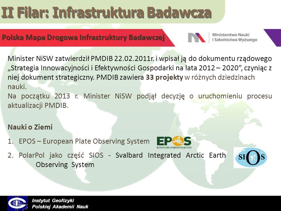 II Filar: Infrastruktura Badawcza