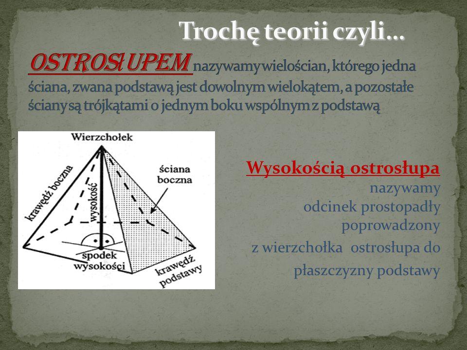 Trochę teorii czyli… Ostrosłupem nazywamy wielościan, którego jedna ściana, zwana podstawą jest dowolnym wielokątem, a pozostałe ściany są trójkątami o jednym boku wspólnym z podstawą