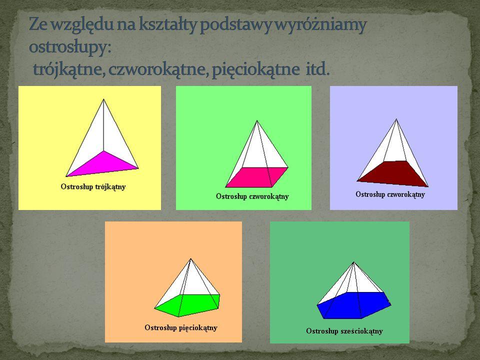 Ze względu na kształty podstawy wyróżniamy ostrosłupy: trójkątne, czworokątne, pięciokątne itd.