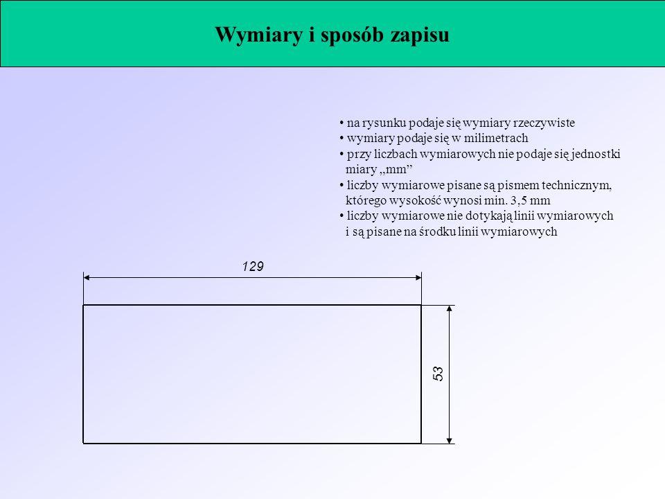 Wymiary i sposób zapisu
