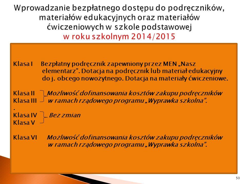 Wprowadzanie bezpłatnego dostępu do podręczników, materiałów edukacyjnych oraz materiałów ćwiczeniowych w szkole podstawowej w roku szkolnym 2014/2015