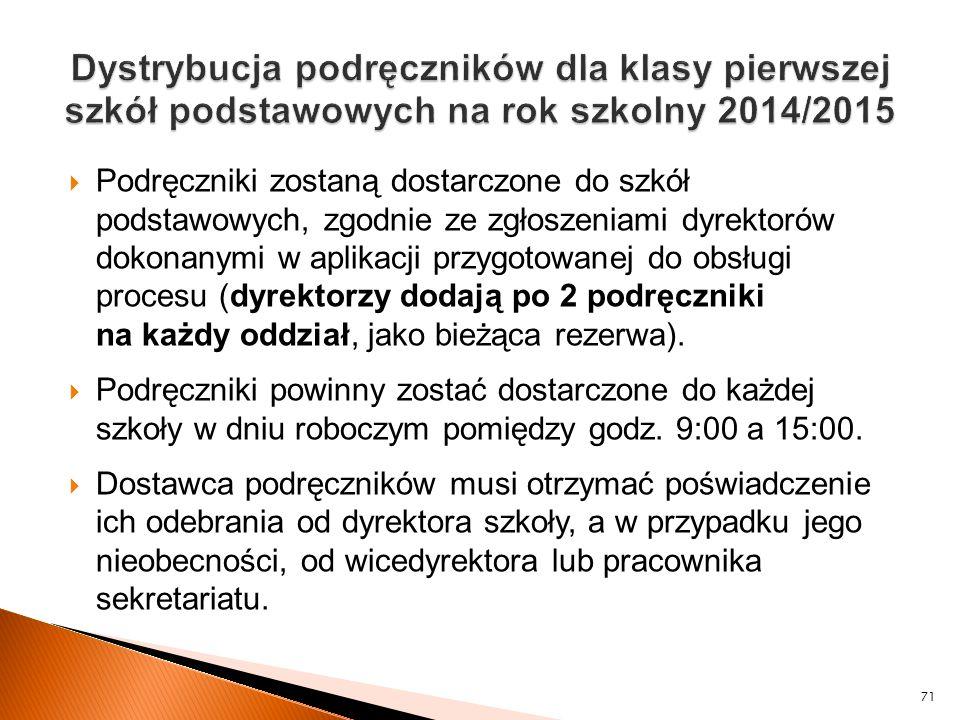 Dystrybucja podręczników dla klasy pierwszej szkół podstawowych na rok szkolny 2014/2015