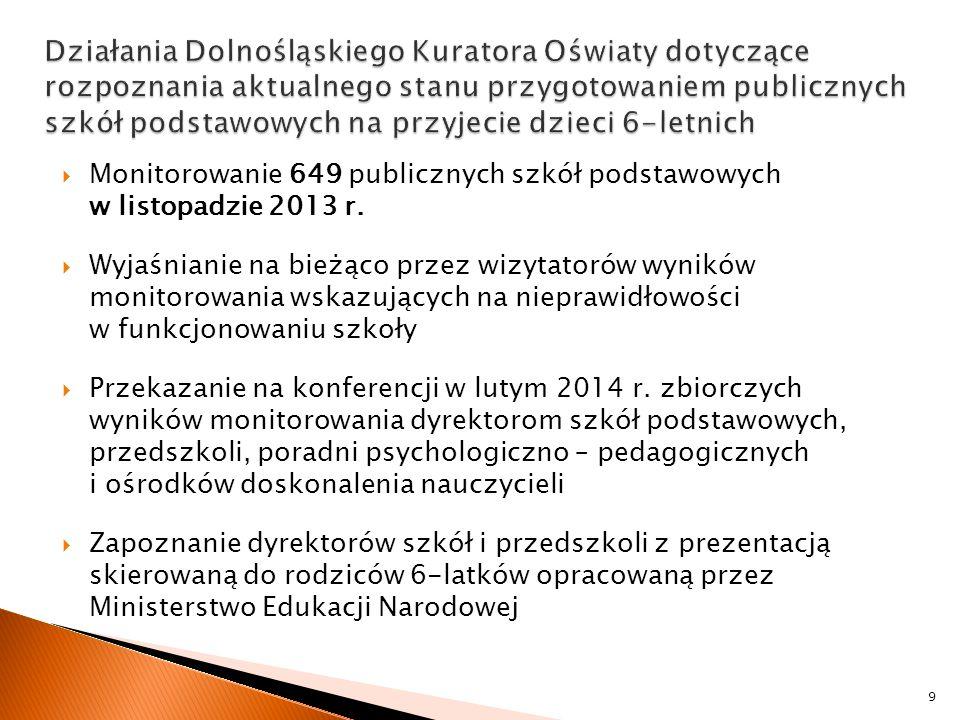 Działania Dolnośląskiego Kuratora Oświaty dotyczące rozpoznania aktualnego stanu przygotowaniem publicznych szkół podstawowych na przyjecie dzieci 6-letnich