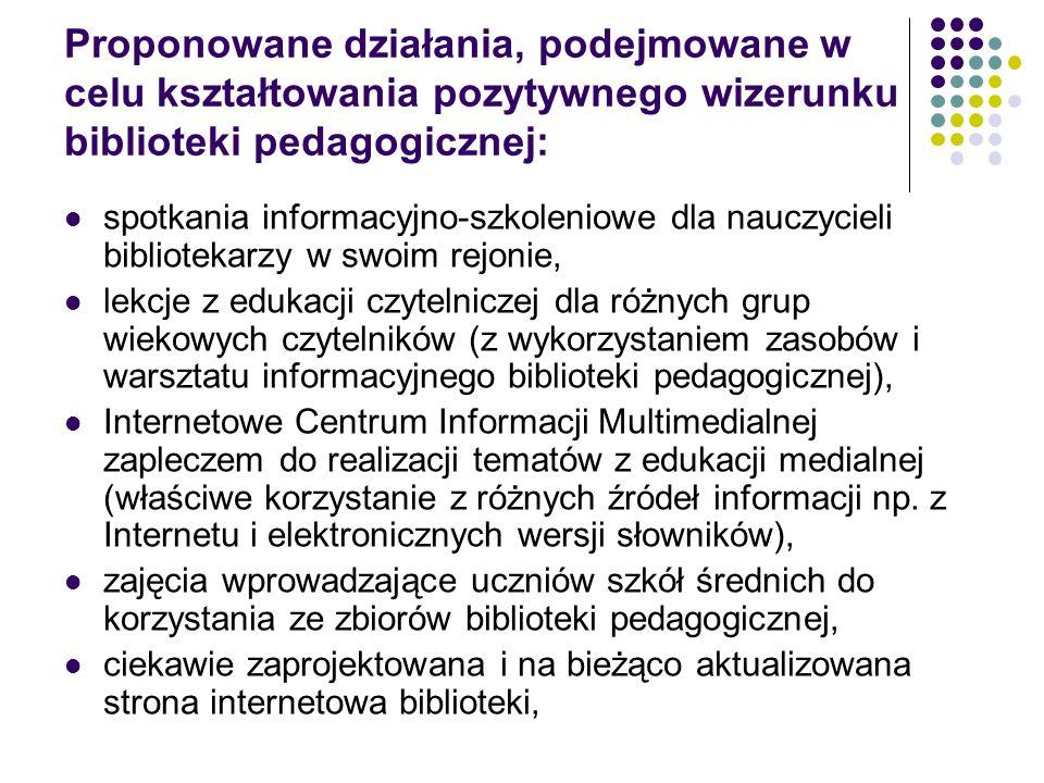 Proponowane działania, podejmowane w celu kształtowania pozytywnego wizerunku biblioteki pedagogicznej: