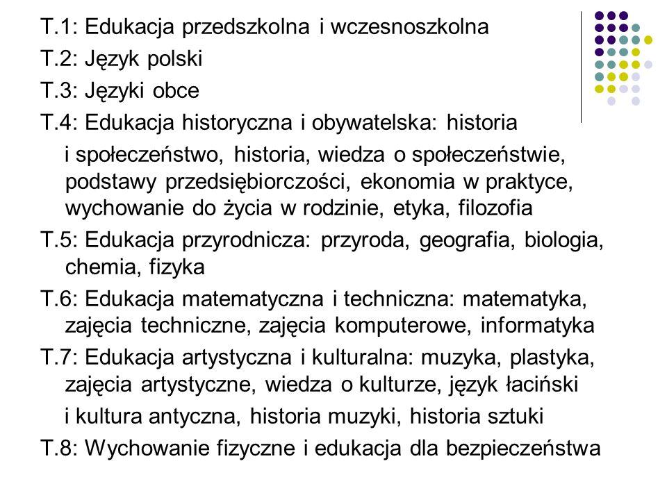 T. 1: Edukacja przedszkolna i wczesnoszkolna T. 2: Język polski T