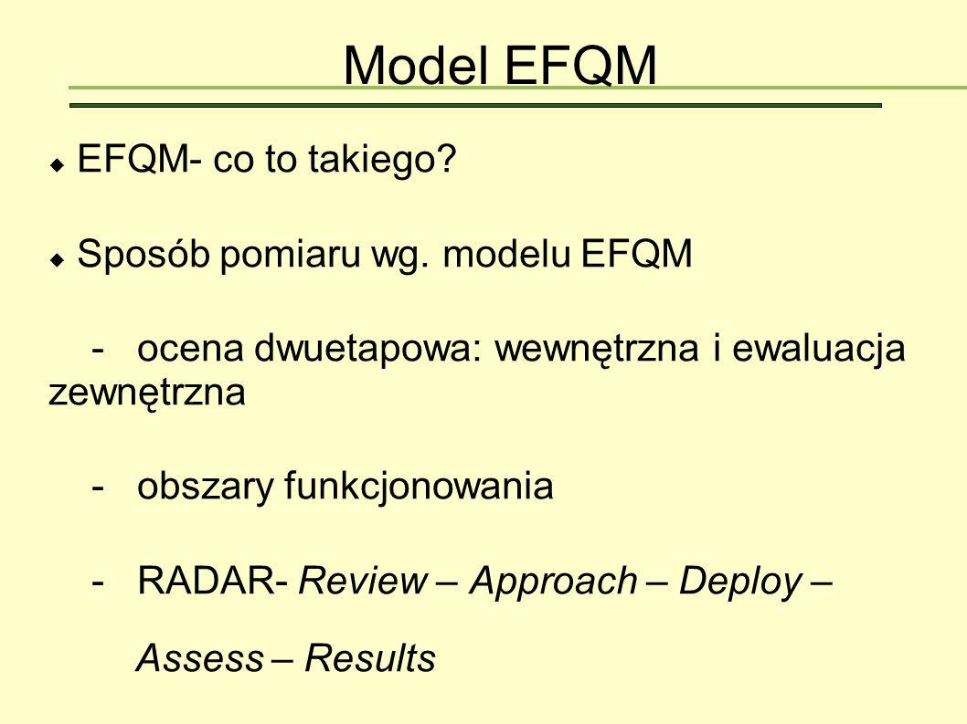 Model EFQM EFQM- co to takiego Sposób pomiaru wg. modelu EFQM