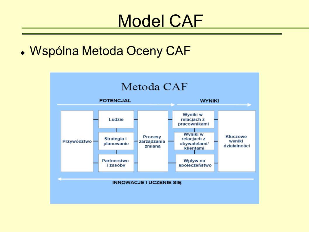 Model CAF Wspólna Metoda Oceny CAF