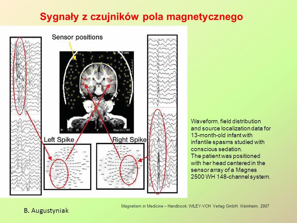 Sygnały z czujników pola magnetycznego