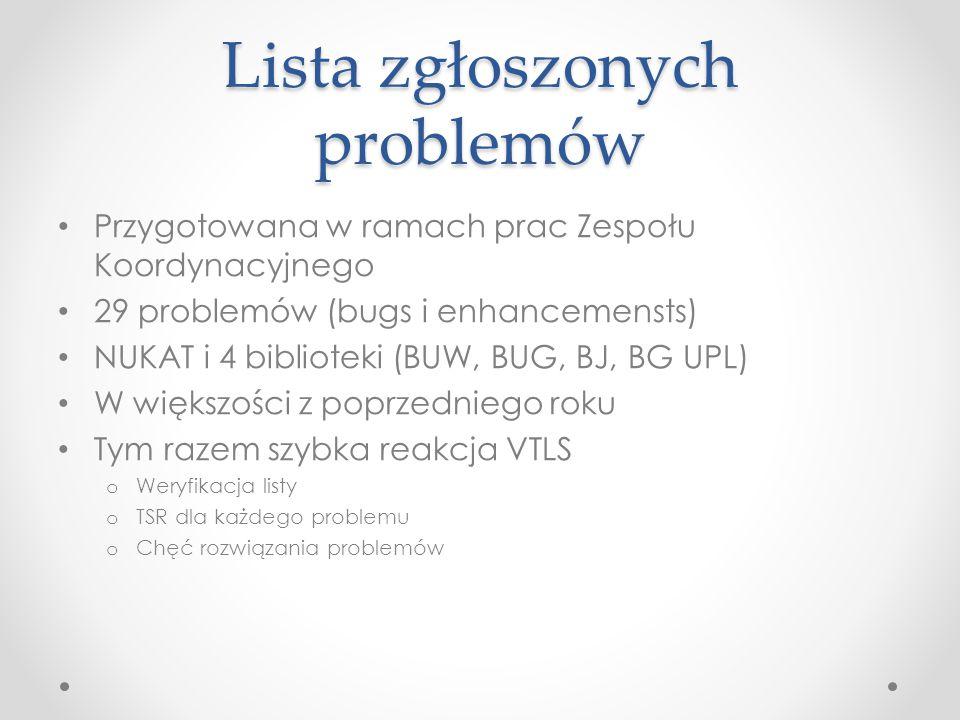 Lista zgłoszonych problemów