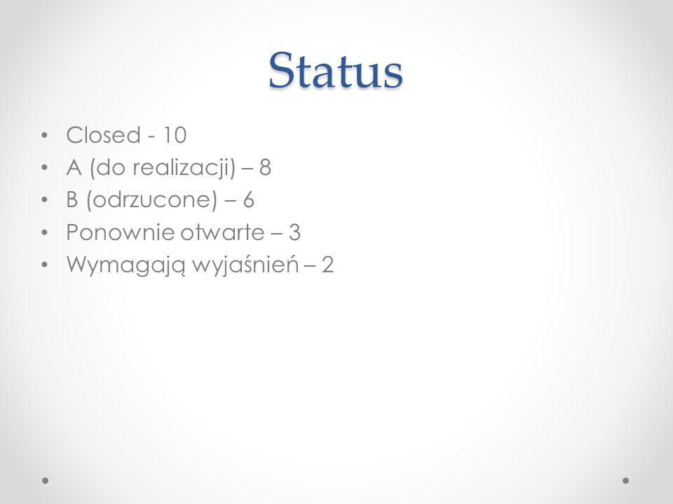Status Closed - 10 A (do realizacji) – 8 B (odrzucone) – 6