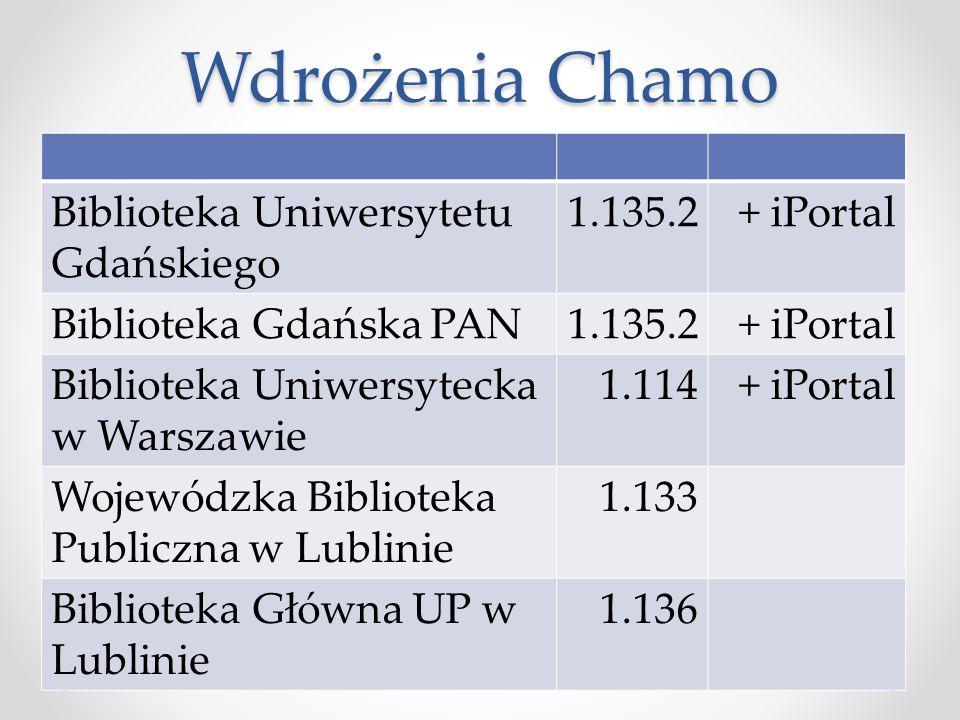 Wdrożenia Chamo Biblioteka Uniwersytetu Gdańskiego 1.135.2 + iPortal