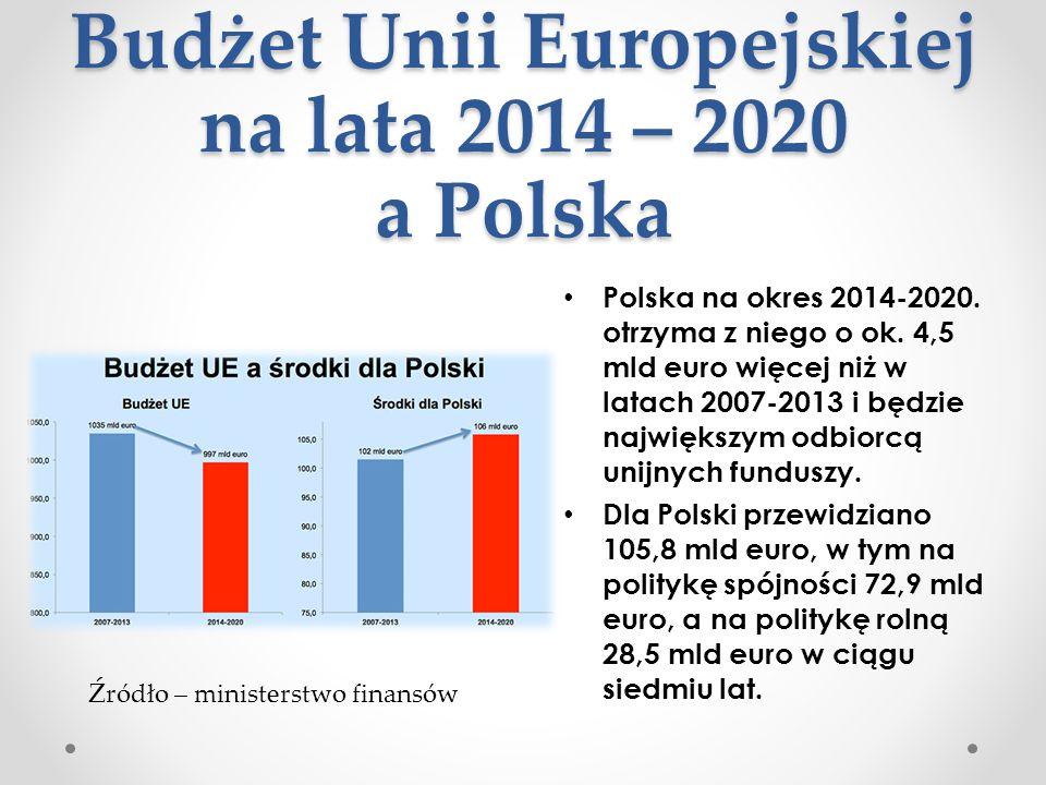 Budżet Unii Europejskiej na lata 2014 – 2020 a Polska