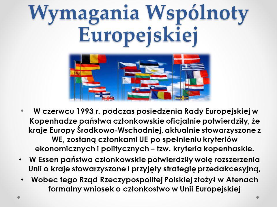 Wymagania Wspólnoty Europejskiej