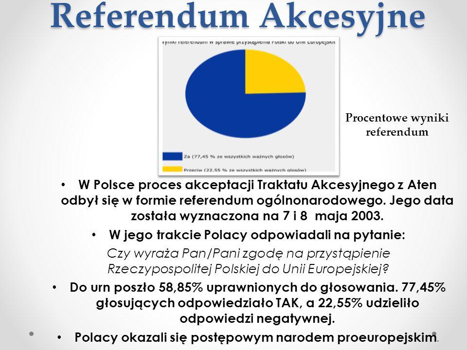 Referendum Akcesyjne Procentowe wyniki referendum.