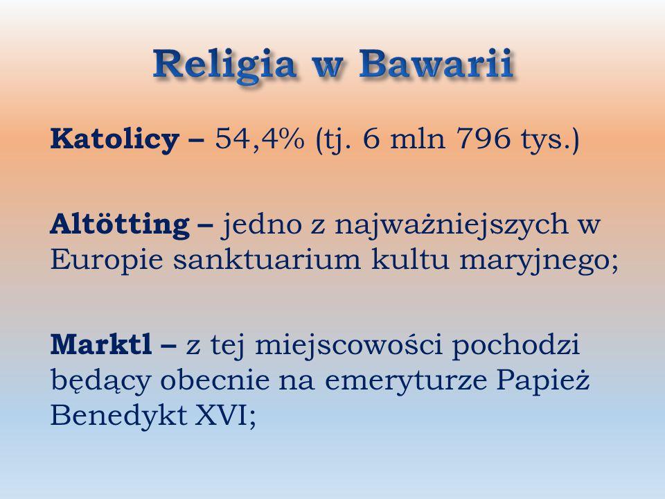 Religia w Bawarii