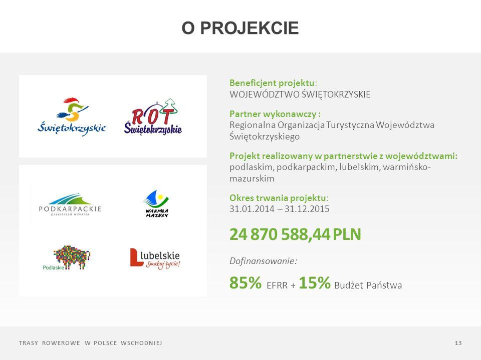 85% EFRR + 15% Budżet Państwa
