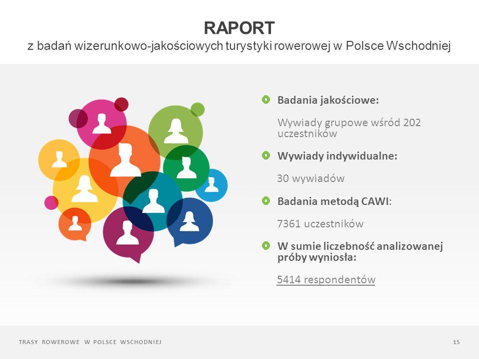 raport z badań wizerunkowo-jakościowych turystyki rowerowej w Polsce Wschodniej