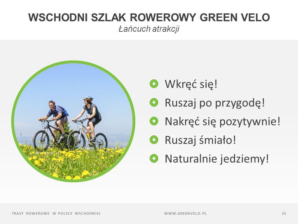 Wschodni szlak rowerowy green velo Łańcuch atrakcji