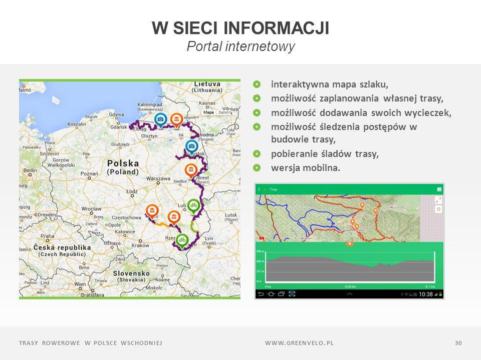 W sieci informacji Portal internetowy