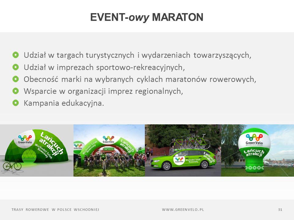 Event-owy maraton Udział w targach turystycznych i wydarzeniach towarzyszących, Udział w imprezach sportowo-rekreacyjnych,