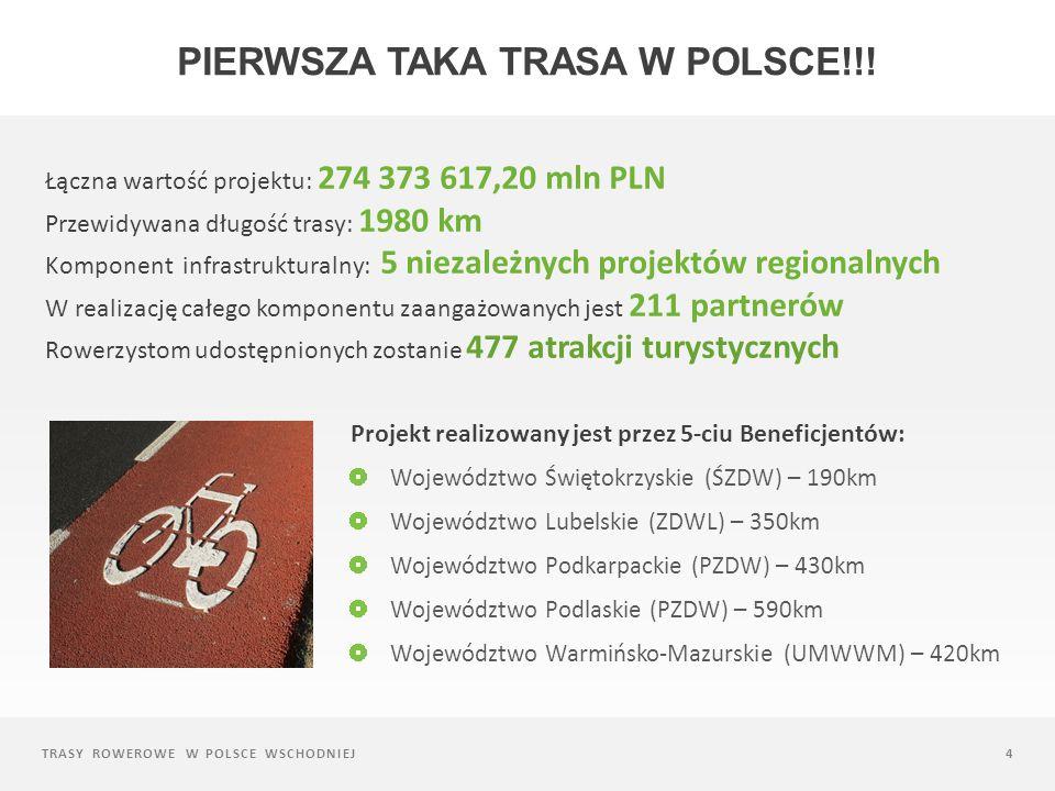 Pierwsza taka trasa w polsce!!!