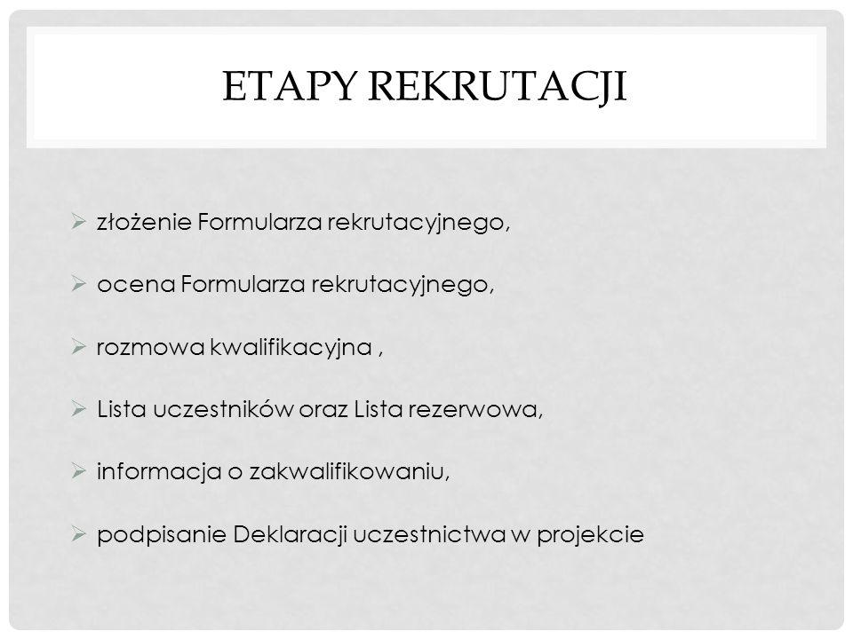 ETAPY REKRUTACJI złożenie Formularza rekrutacyjnego,