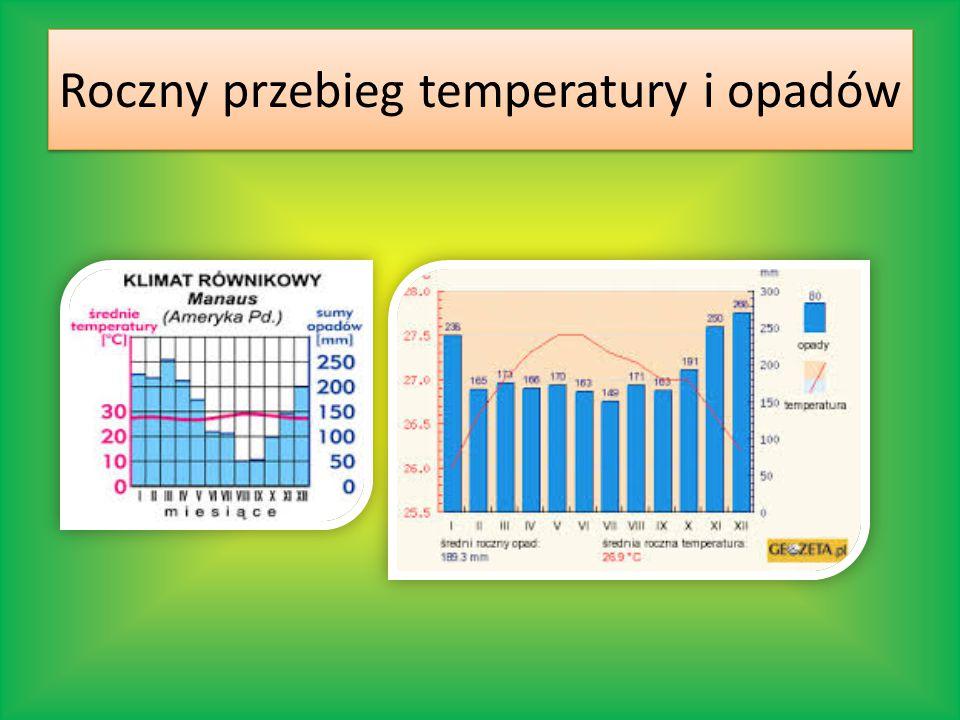 Roczny przebieg temperatury i opadów