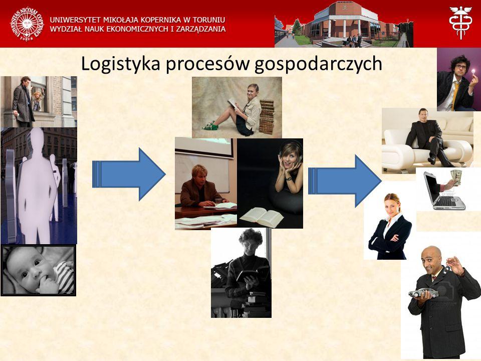 Logistyka procesów gospodarczych